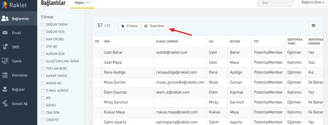 Filtrelediklerinizi dışa aktarıp, Excel dosyası şeklinde alabilirsiniz