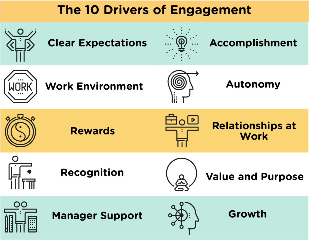 2020 Employee Engagement Benchmark - Glossary of Key Terms