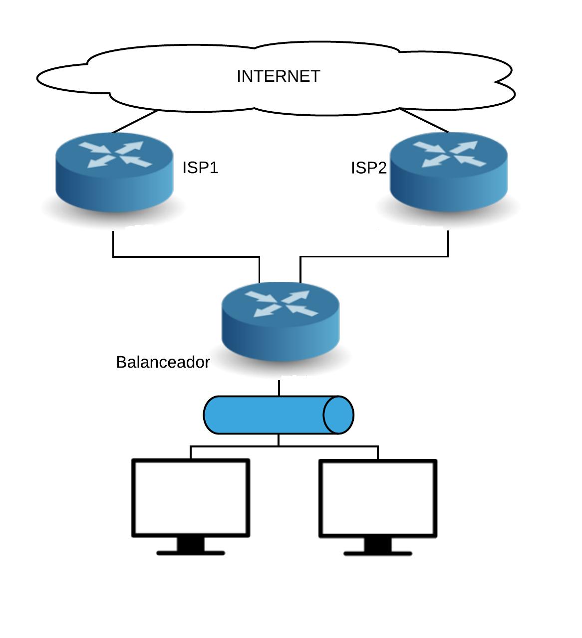 MikroTik – Balanceo de Cargas | Base de Conocimiento SYSCOM