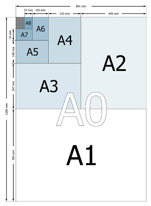 A guide to paper size | Doxzoo Help Center