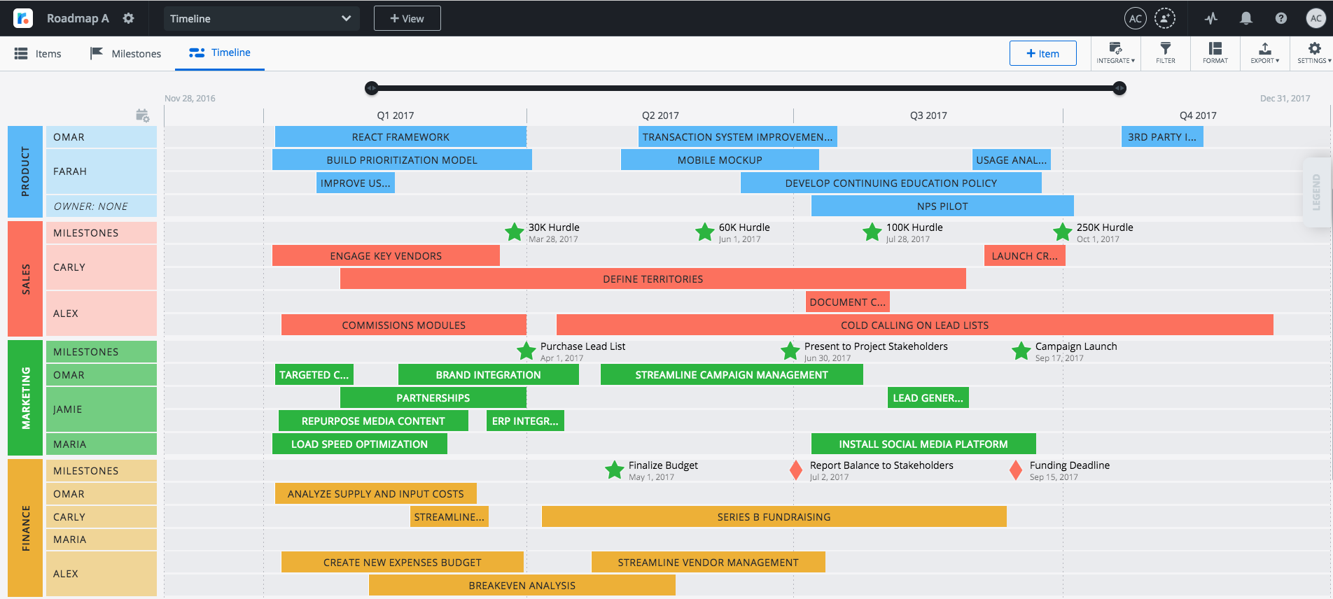 Visualizations timelines vs swimlanes roadmunk help center for Swimlane timeline template