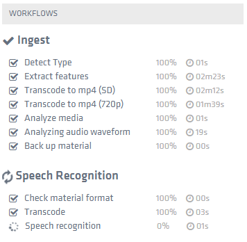 details-clip-workflows