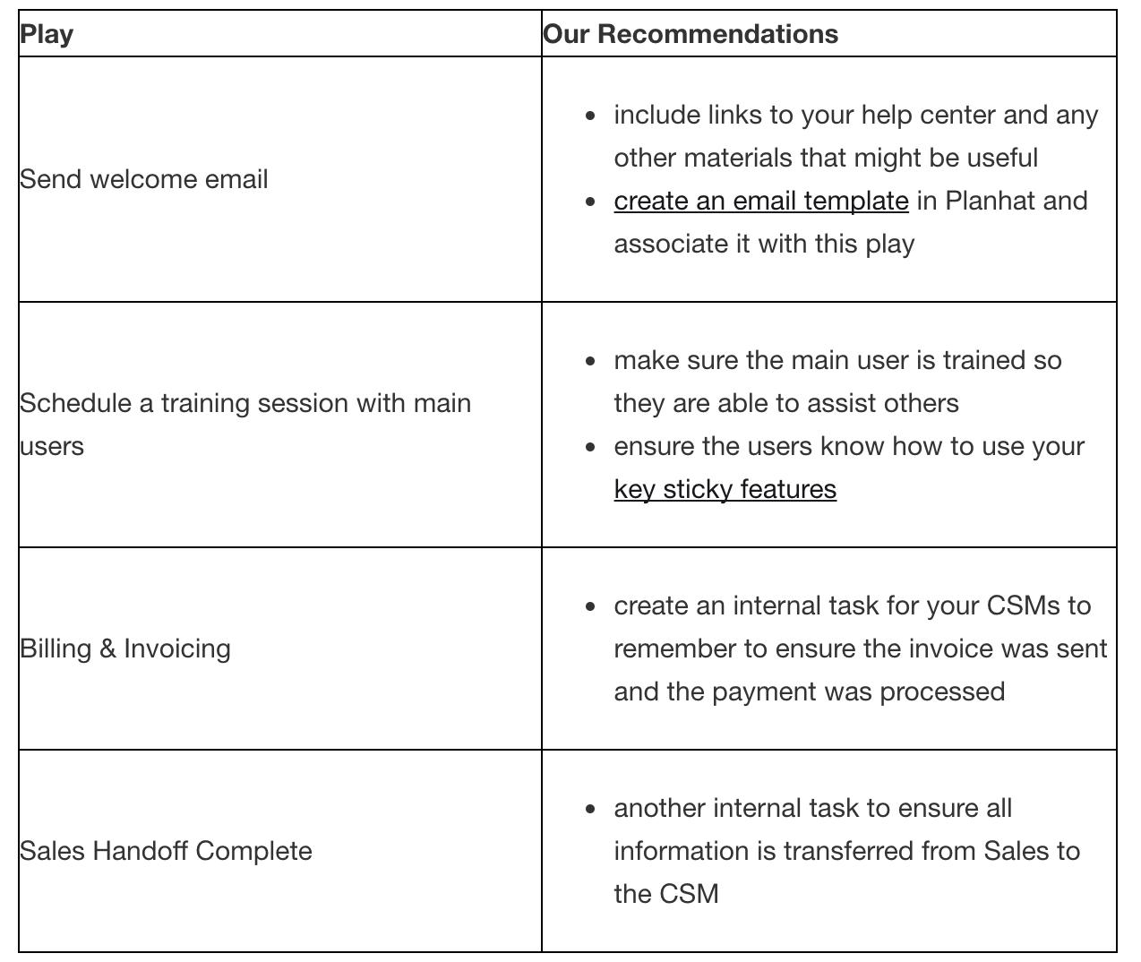 process playbook template choice image template design ideas. Black Bedroom Furniture Sets. Home Design Ideas