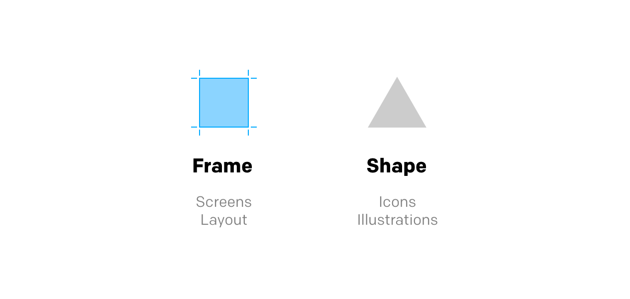 Frames and Shapes | Framer - Help Center