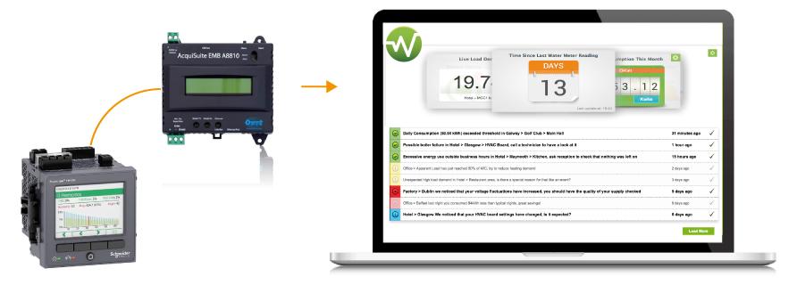 PM8000 to Obvius AcquiSuite Data Acquisition Server
