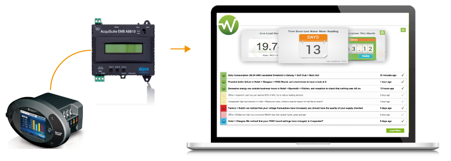 Nexus 1500 to Obvius AcquiSuite Data Acquisition Server