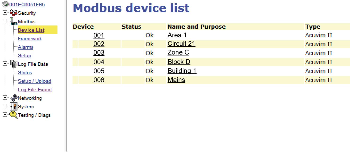 AcuLink 710 Data Push