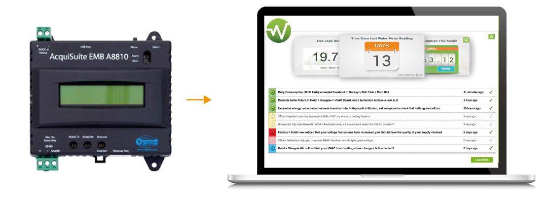 Obvius AcquiSuite Data Acquisition Server
