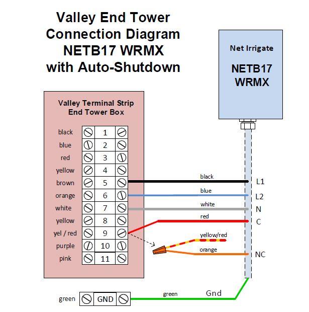 valley wiring for wirerat mx 2017 net irrigate help center rh help netirrigate com valley pivot wiring schematic