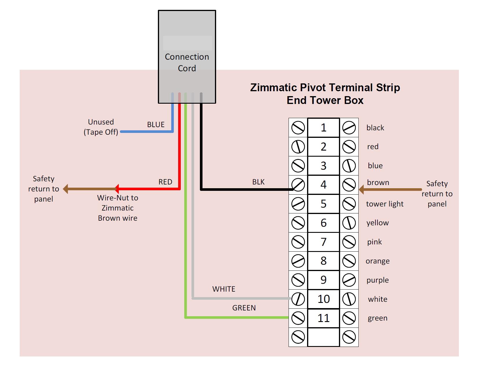 zimmatic wiring for wirerat mx (2012 2016) net irrigate help center cockshutt wiring diagram zimmatic wiring diagram #3