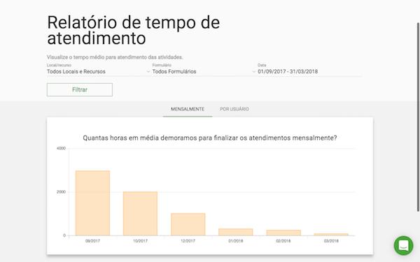 Relato_rio_de_tempo_de_atendimento_menor.png