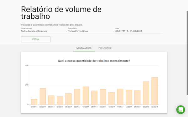 Relato_rio_de_volume_de_trabalho_menor.png