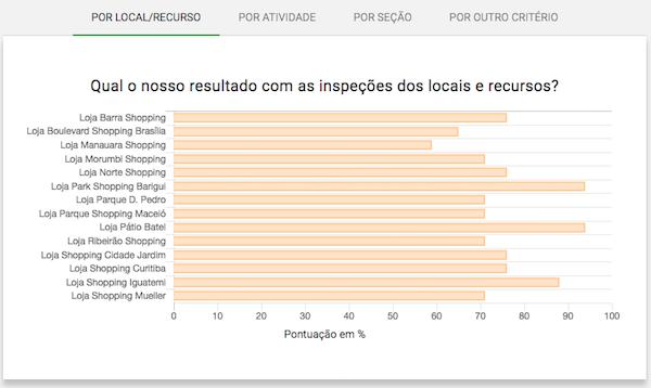 Agrupado_por_local_recurso.png