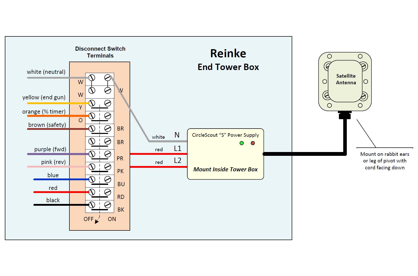 Reinke Wiring Diagram Layout Diagrams Irrigation For Circlescout S 2018 Satellite Version Net Rh Help Netirrigate Com Symbols