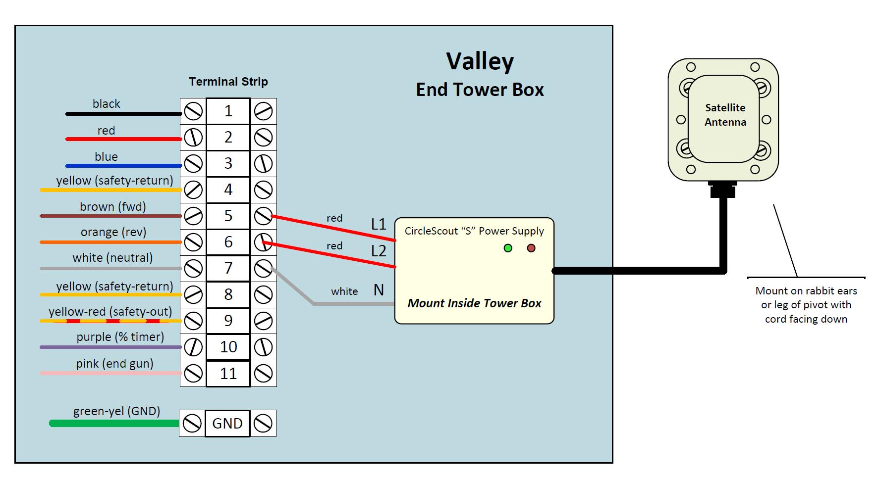 valley wiring for circlescout s 2018 satellite version net rh help netirrigate com Residential Electrical Wiring Diagrams Simple Wiring Diagrams