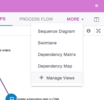 Ardoq select visualizations