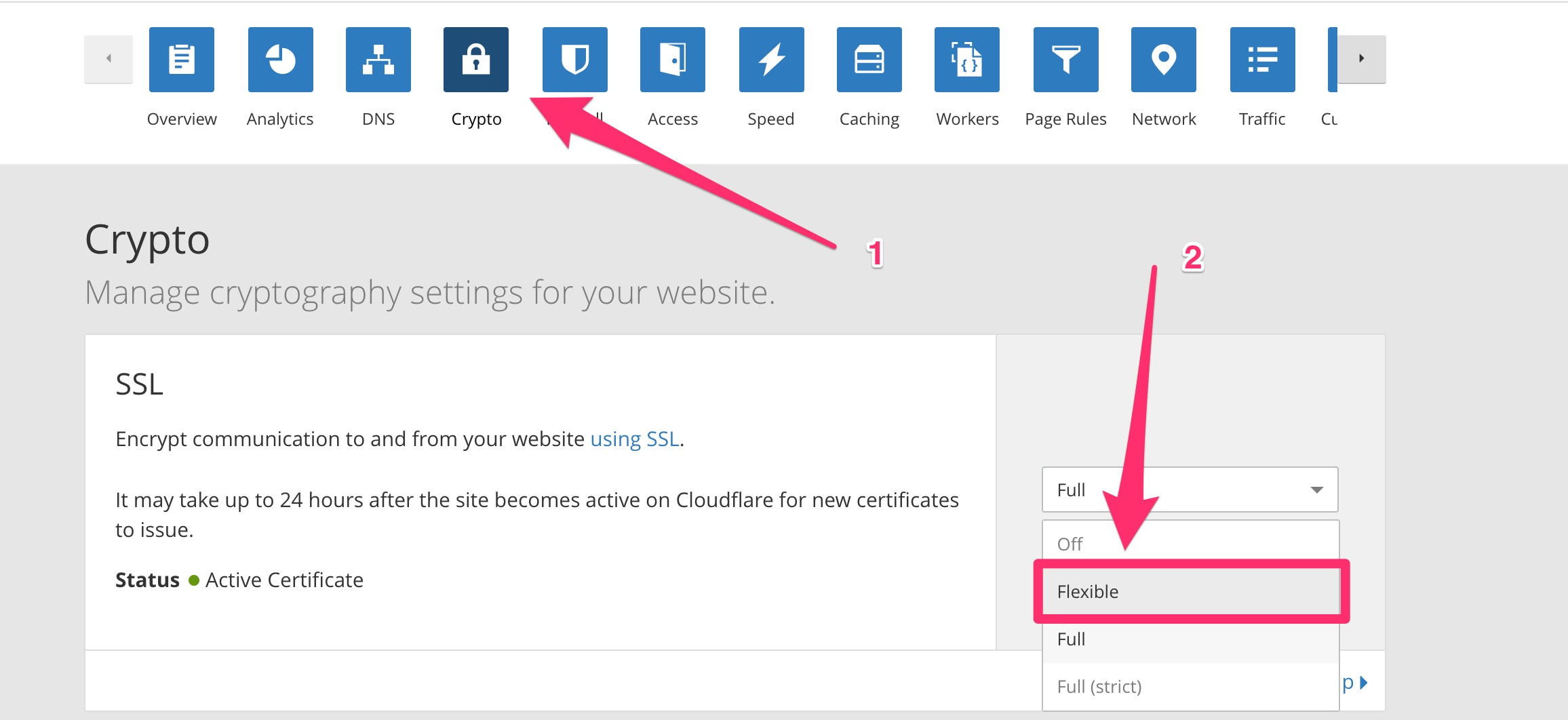 How To Configure Ssl For Your Custom Domain Via Cloudflare
