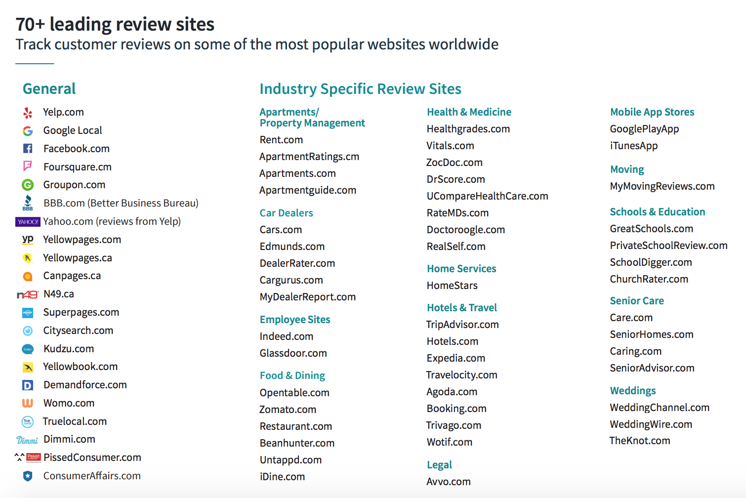 What review websites are monitored? | Mention Help Center