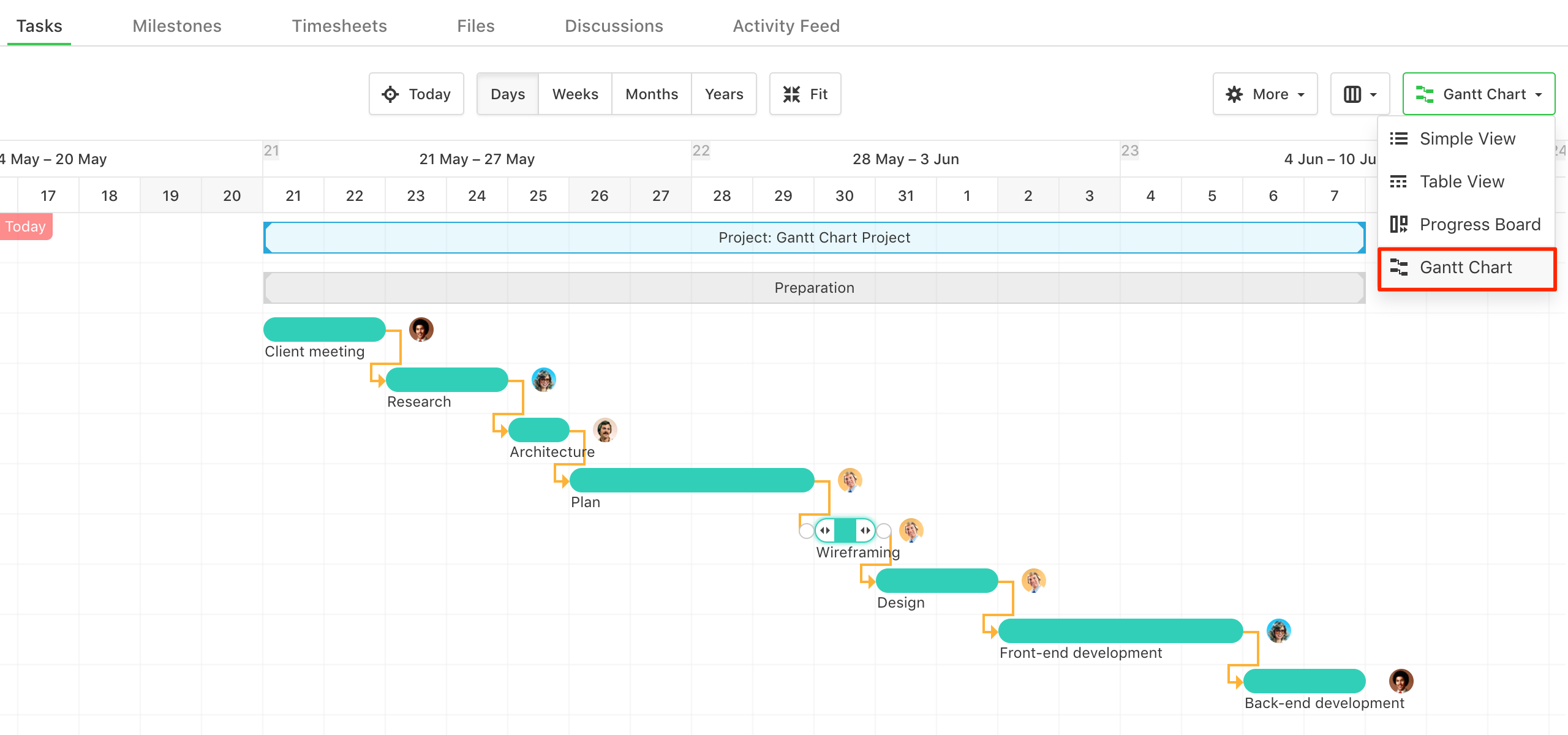 What Are Gantt Charts Paymo Help Center