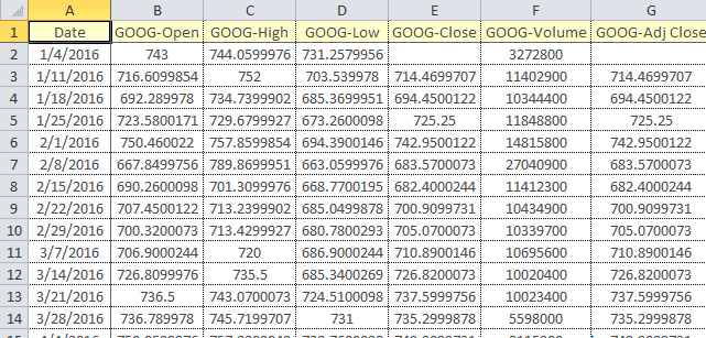 Getting Historical Stock Prices In Excel Marketxls Help Center