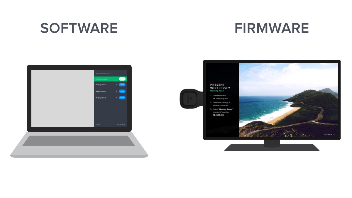 firmware and middleware Middleware is a software layer situated between applications and operating systems middleware is typically used in distributed systems where it simplifies software development by doing the following.