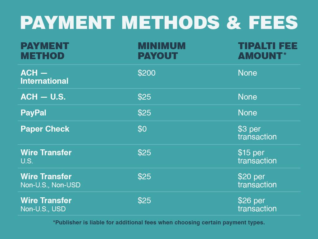 Mediavine Payment Methods | Mediavine Help Center