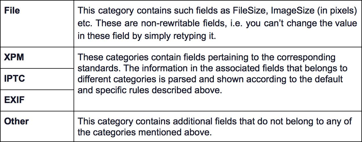 5 categories of metadata fields