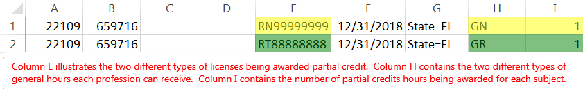 The same example roster showing a licensee with two licenses earning partial General credit. The subject area codes entered in Column H are different from each other, even though they both award General credit.