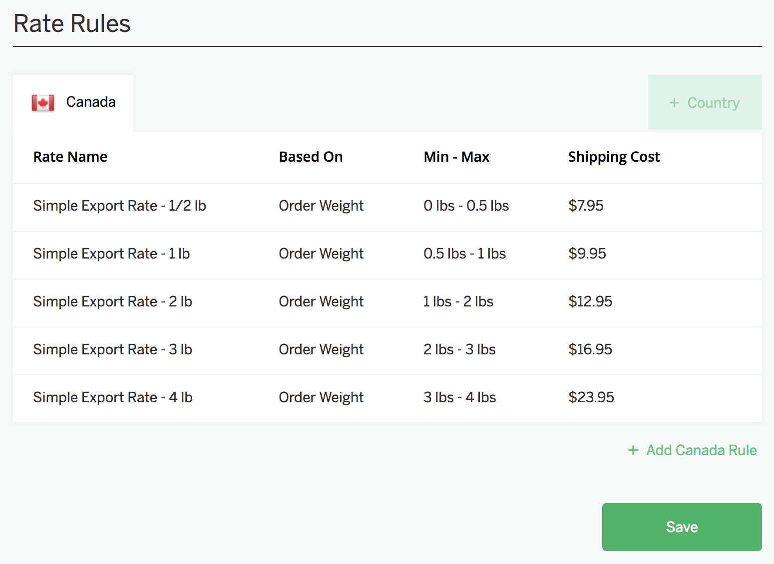 A screenshot showing all of the rate rules for Simple Export Rate for the country of Canada.