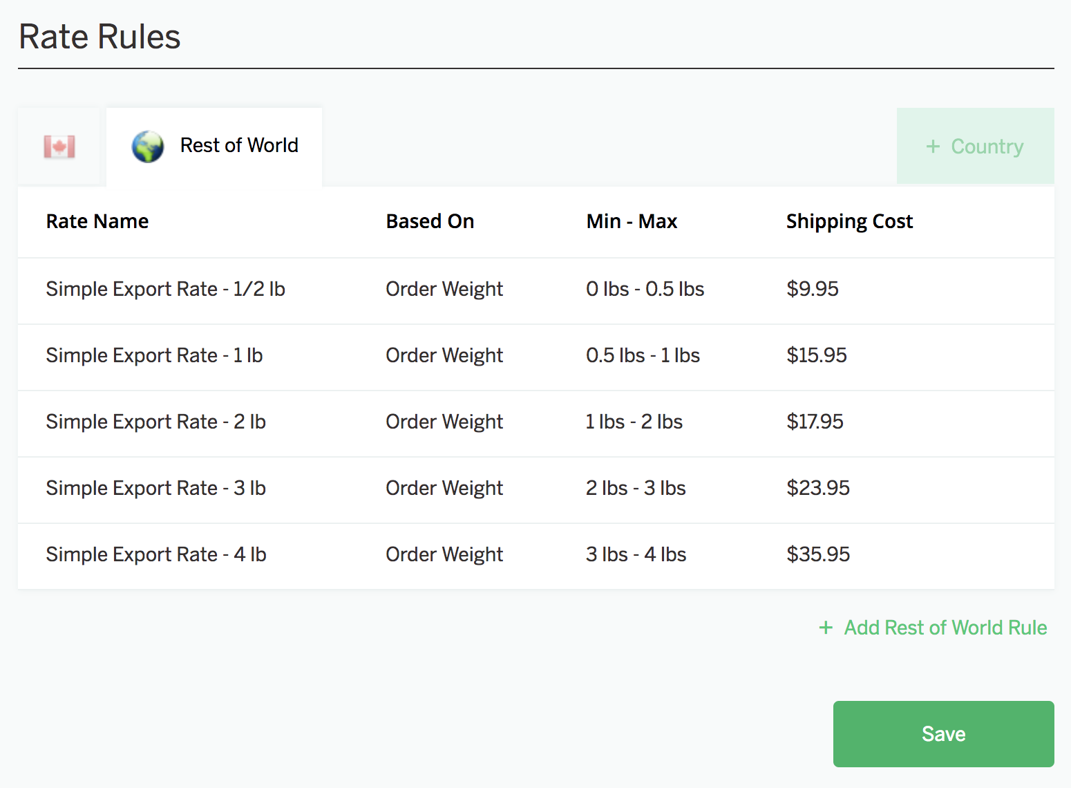 A screenshot showing the Rate Rules for 'Rest of World,' using Simple Export Rate's prices.