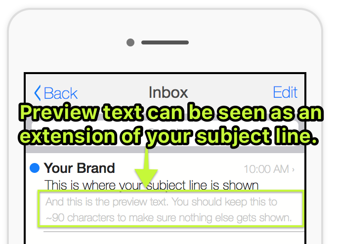 email preview text used properly