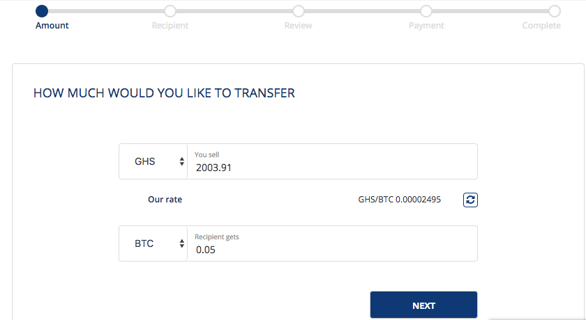 How To Buy Bitcoins In Ghana With Mobile Money