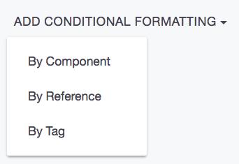 Ardoq add conditional formatting