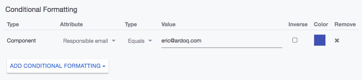 Ardoq conditional formatting example
