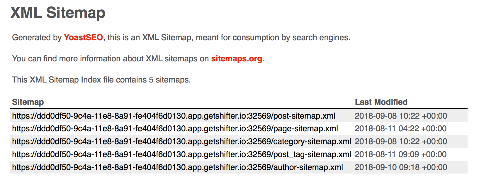 sitemap support shifter documentation