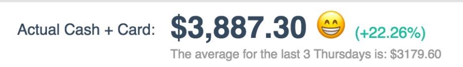 posBoss Cash Up Average Calculation