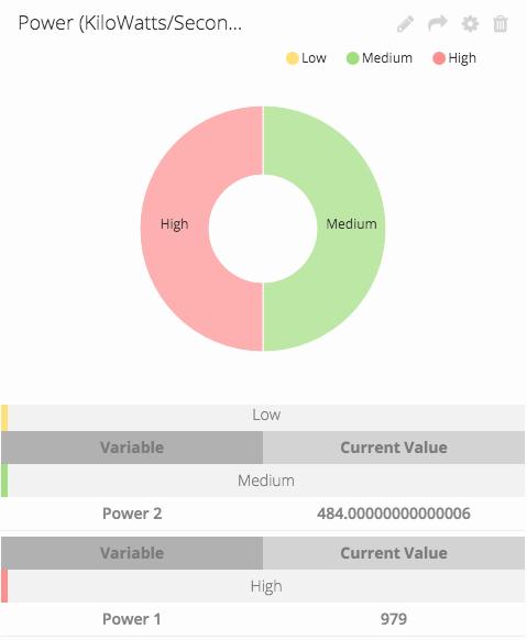 Pie Chart Setting Customization Ubidots Help Center
