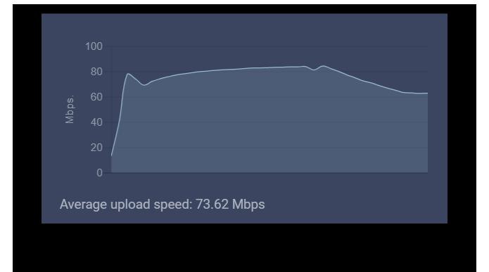 Upload speed and bandwidth explained