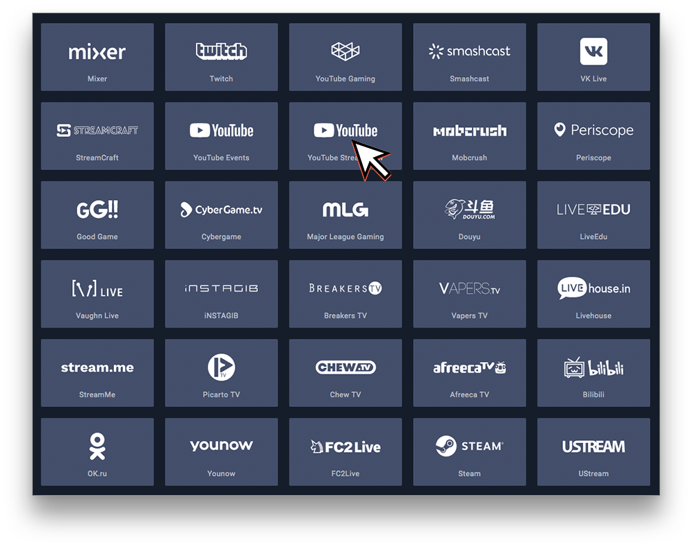 Restream supported services