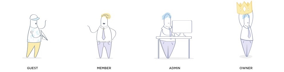 image with four user roles: guest, member, admin, owner