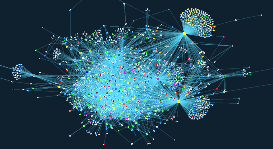 Image of a network of Nodes